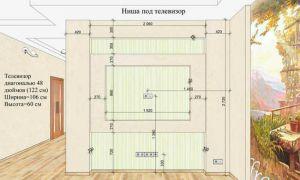 Ниша в стене из гипсокартона – создание стильного интерьера своими руками