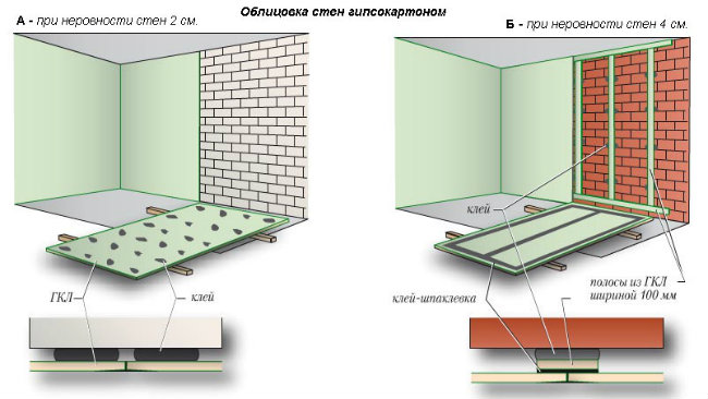 варианты облицовки стен